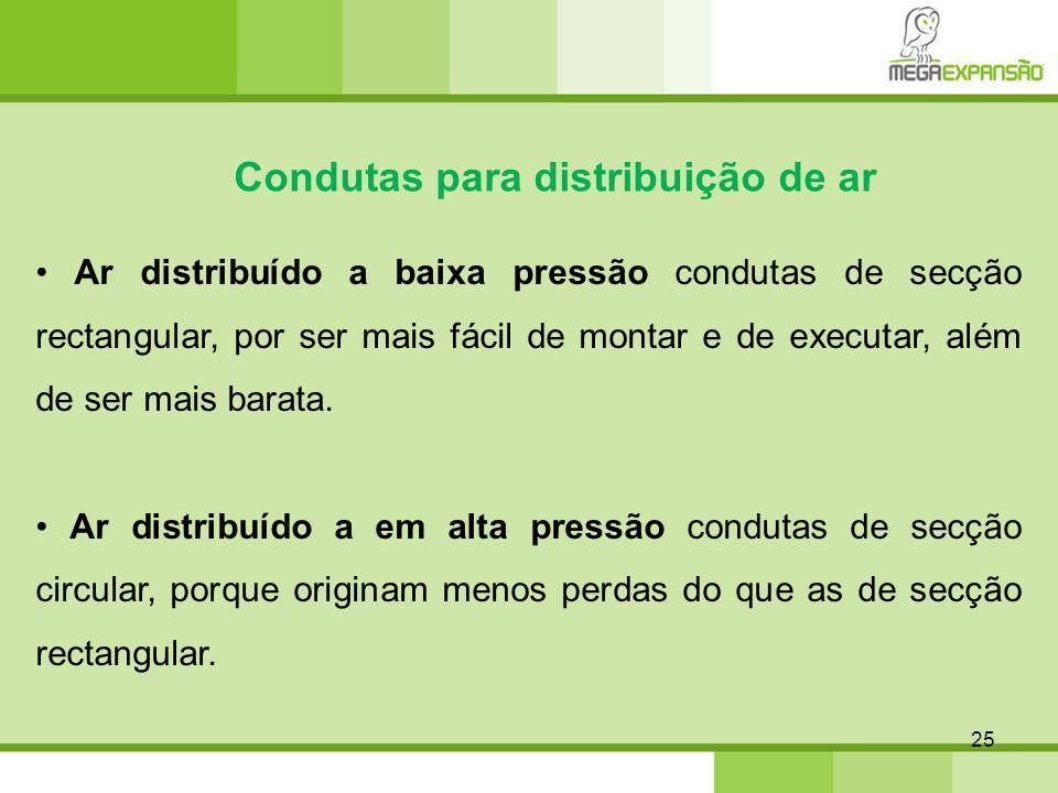 Condutas para distribuição de ar