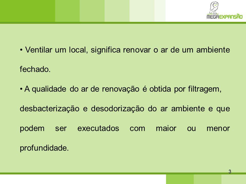 • Ventilar um local, significa renovar o ar de um ambiente fechado.