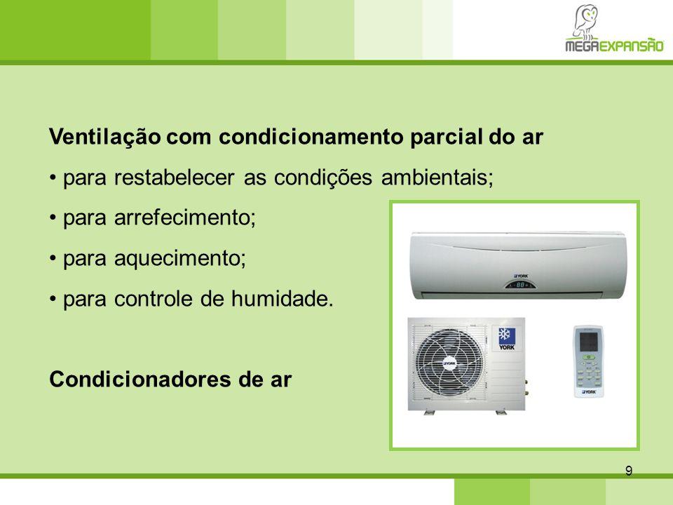 Ventilação com condicionamento parcial do ar