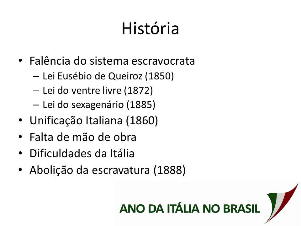 História Falência do sistema escravocrata Unificação Italiana (1860)