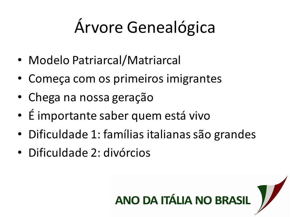 Árvore Genealógica Modelo Patriarcal/Matriarcal