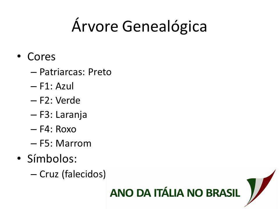 Árvore Genealógica Cores Símbolos: Patriarcas: Preto F1: Azul