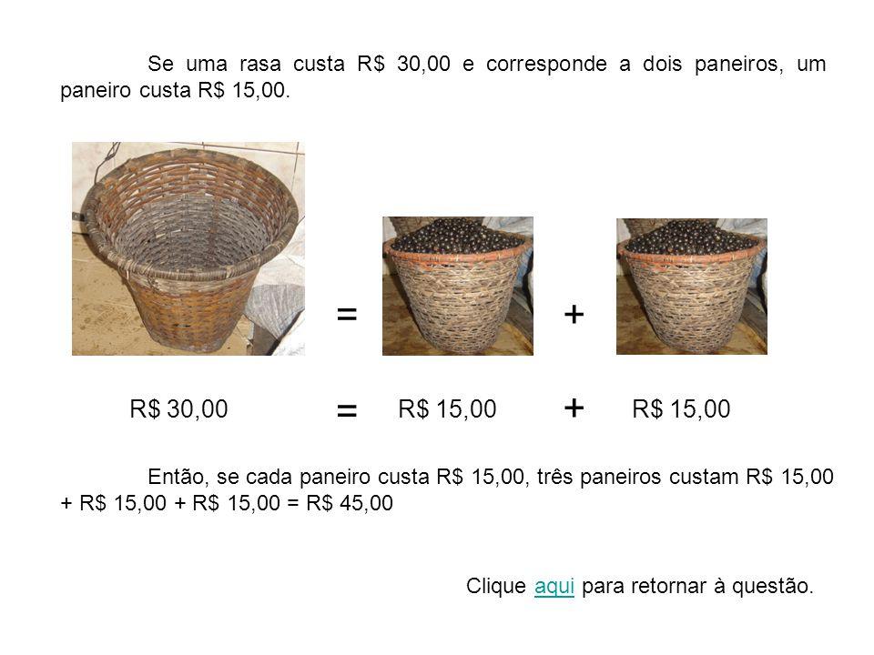 Se uma rasa custa R$ 30,00 e corresponde a dois paneiros, um paneiro custa R$ 15,00.