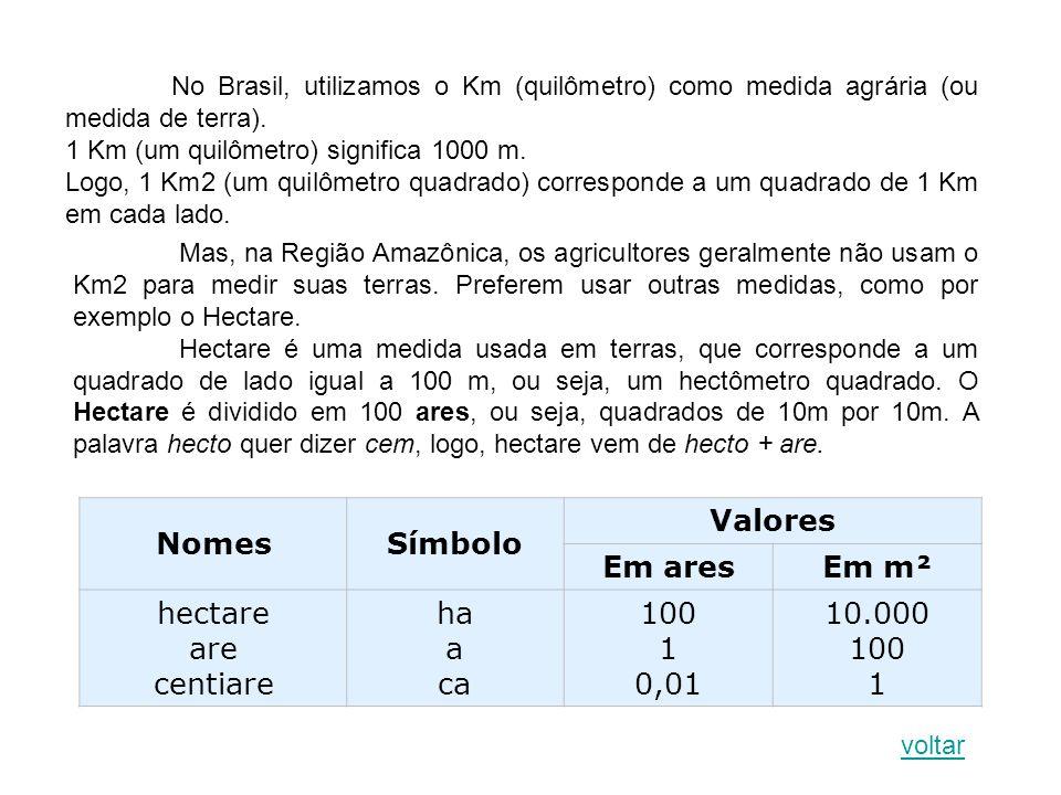 Nomes Símbolo Valores Em ares Em m²
