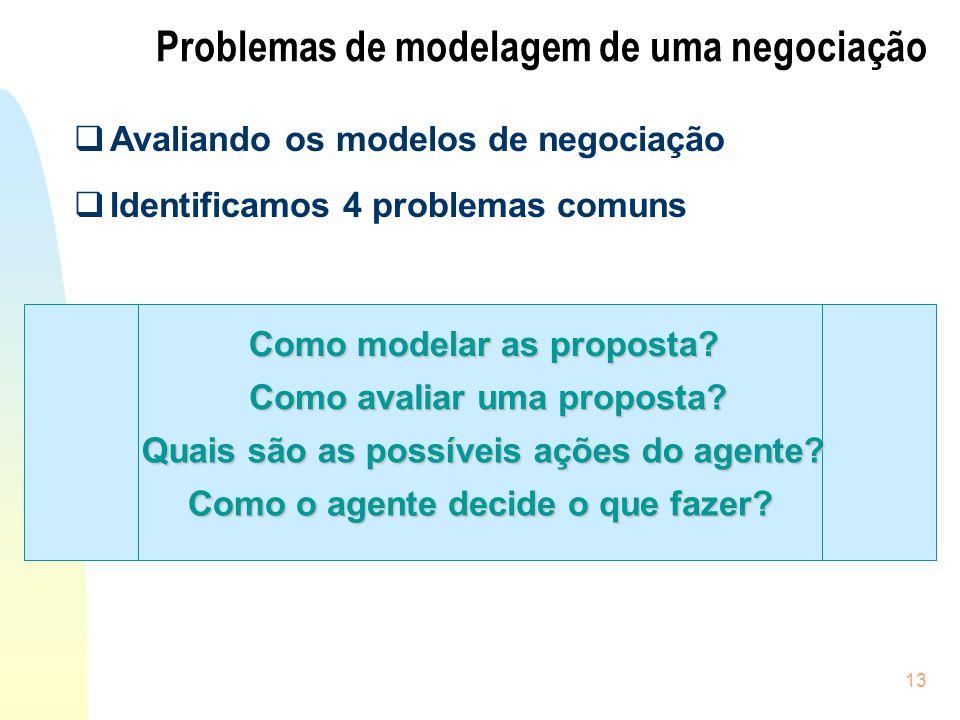 Problemas de modelagem de uma negociação