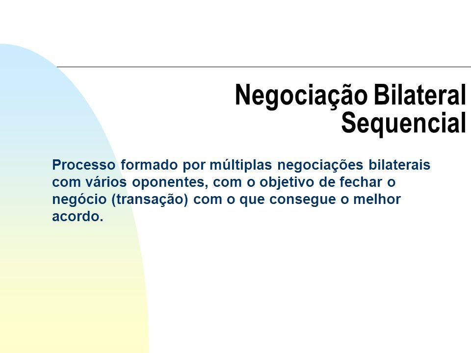Negociação Bilateral Sequencial
