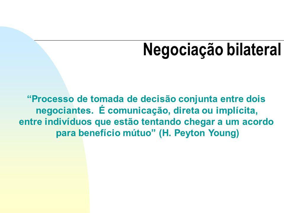 Negociação bilateral Processo de tomada de decisão conjunta entre dois negociantes. É comunicação, direta ou implícita,