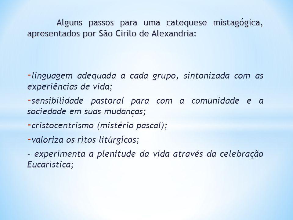 Alguns passos para uma catequese mistagógica, apresentados por São Cirilo de Alexandria:
