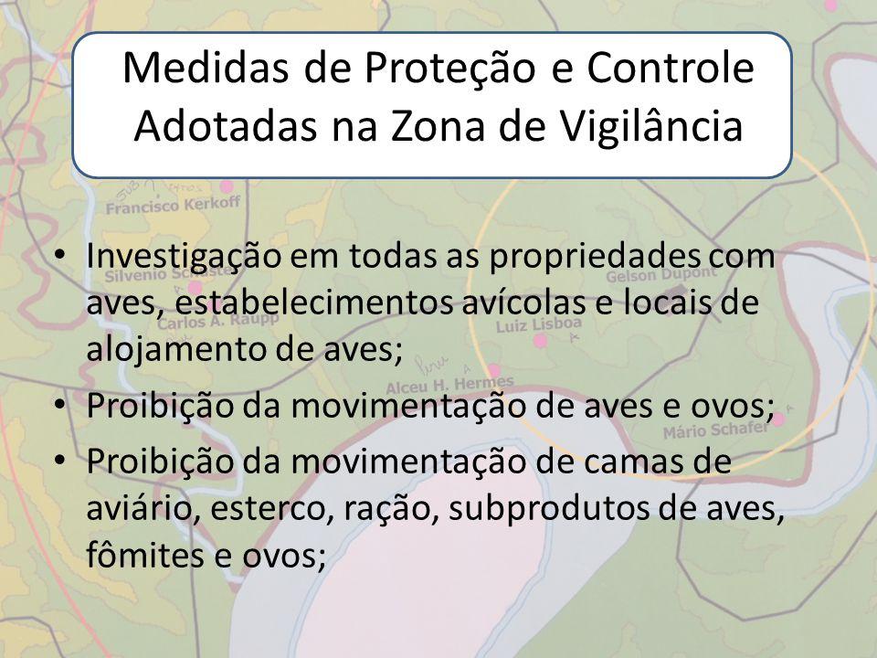 Medidas de Proteção e Controle Adotadas na Zona de Vigilância