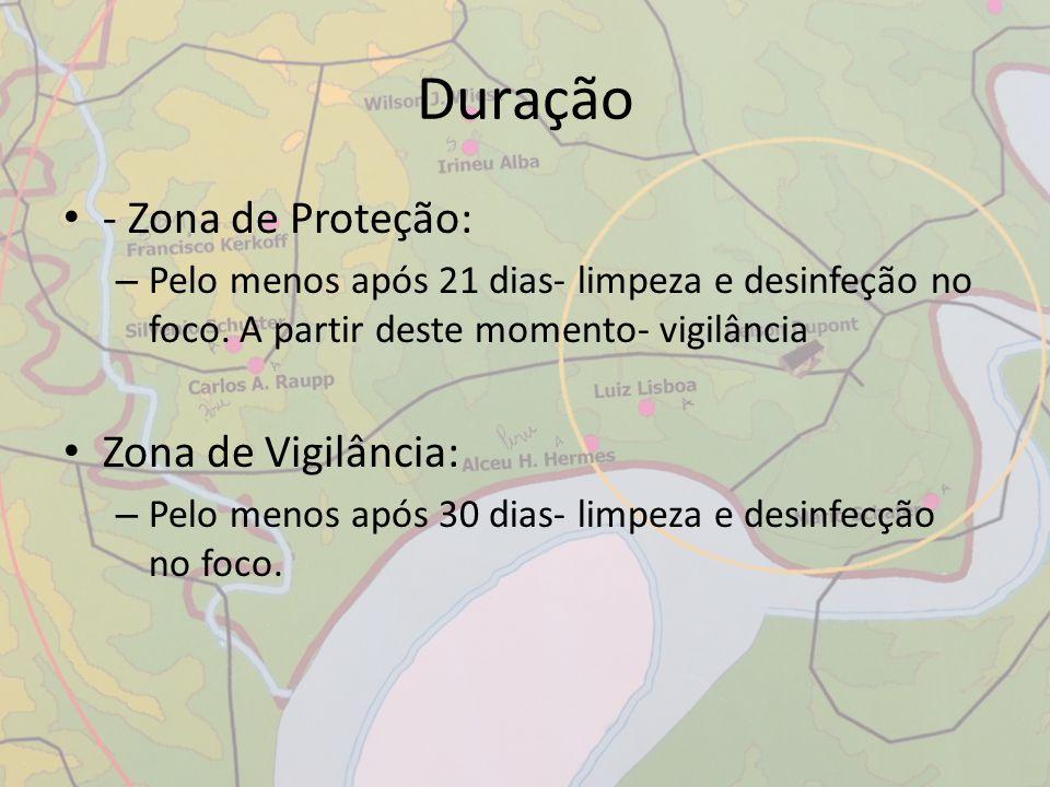 Duração - Zona de Proteção: Zona de Vigilância:
