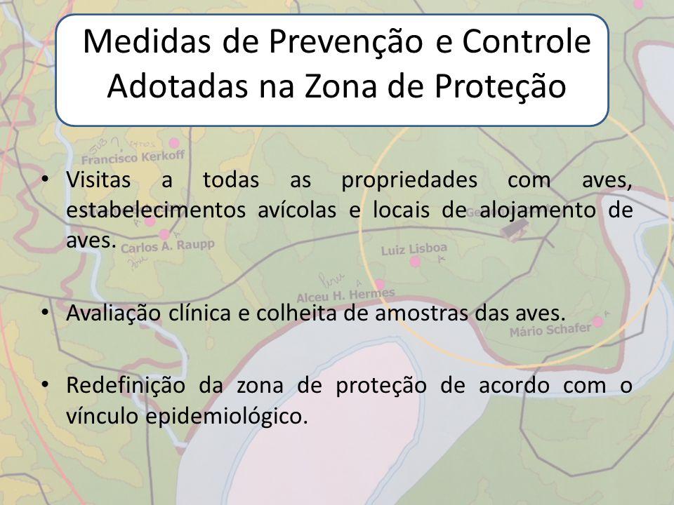 Medidas de Prevenção e Controle Adotadas na Zona de Proteção