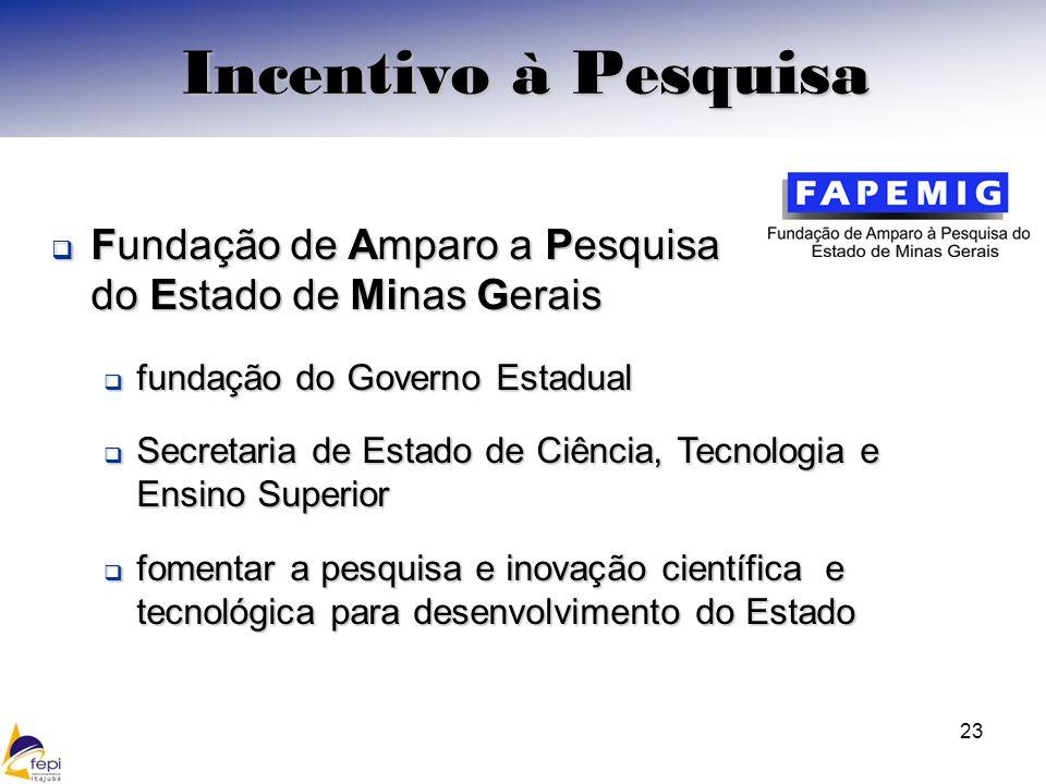 Incentivo à Pesquisa Fundação de Amparo a Pesquisa do Estado de Minas Gerais.