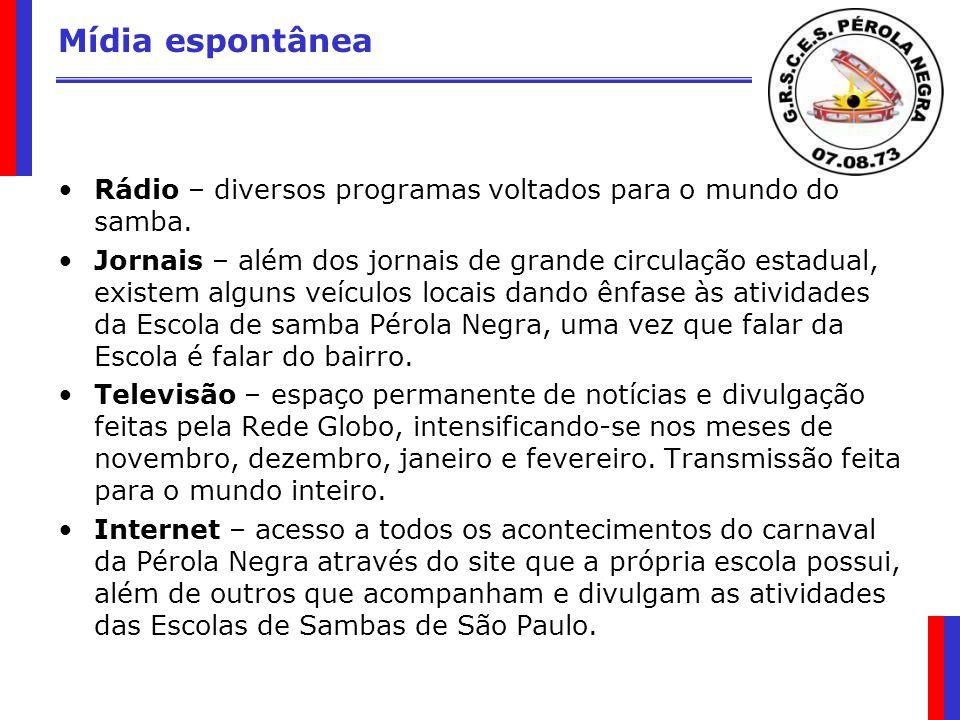 Mídia espontânea Rádio – diversos programas voltados para o mundo do samba.