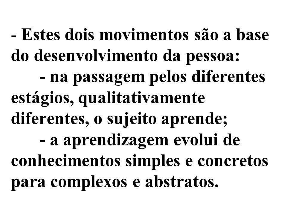 Estes dois movimentos são a base do desenvolvimento da pessoa: