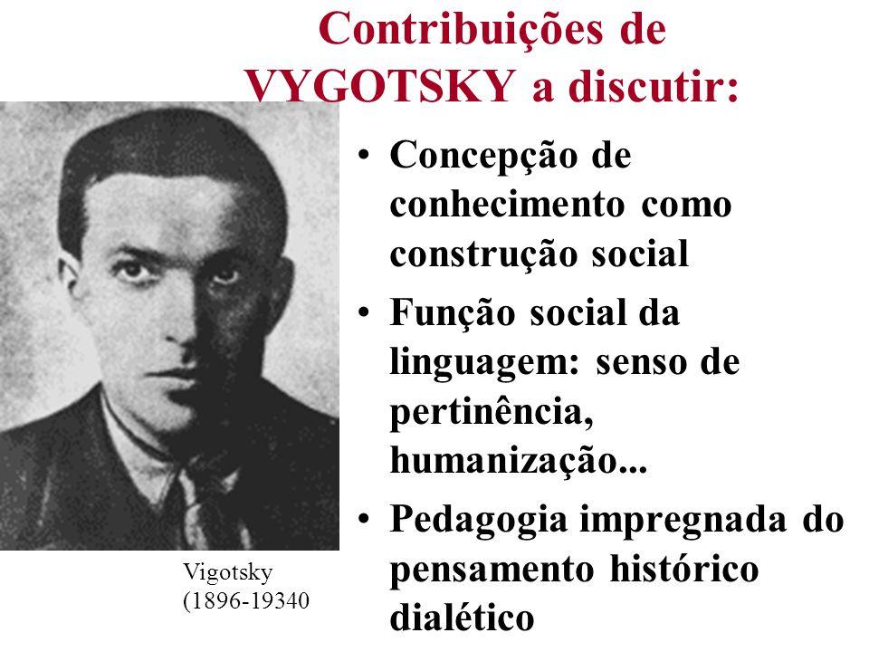 Contribuições de VYGOTSKY a discutir: