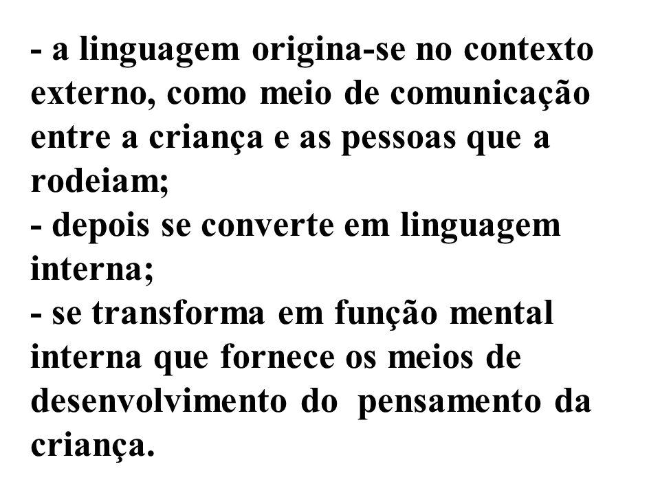 - a linguagem origina-se no contexto externo, como meio de comunicação entre a criança e as pessoas que a rodeiam; - depois se converte em linguagem interna; - se transforma em função mental interna que fornece os meios de desenvolvimento do pensamento da criança.