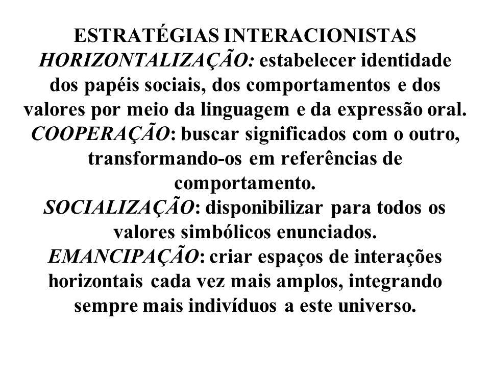 ESTRATÉGIAS INTERACIONISTAS HORIZONTALIZAÇÃO: estabelecer identidade dos papéis sociais, dos comportamentos e dos valores por meio da linguagem e da expressão oral.