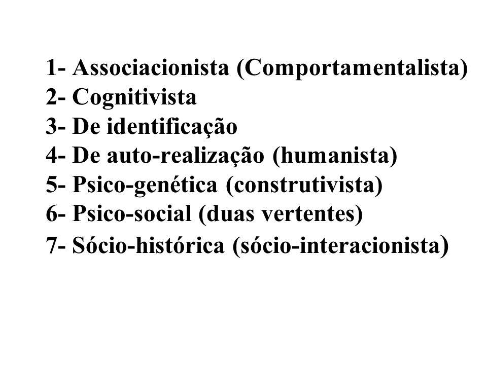 1- Associacionista (Comportamentalista) 2- Cognitivista 3- De identificação 4- De auto-realização (humanista) 5- Psico-genética (construtivista) 6- Psico-social (duas vertentes) 7- Sócio-histórica (sócio-interacionista)