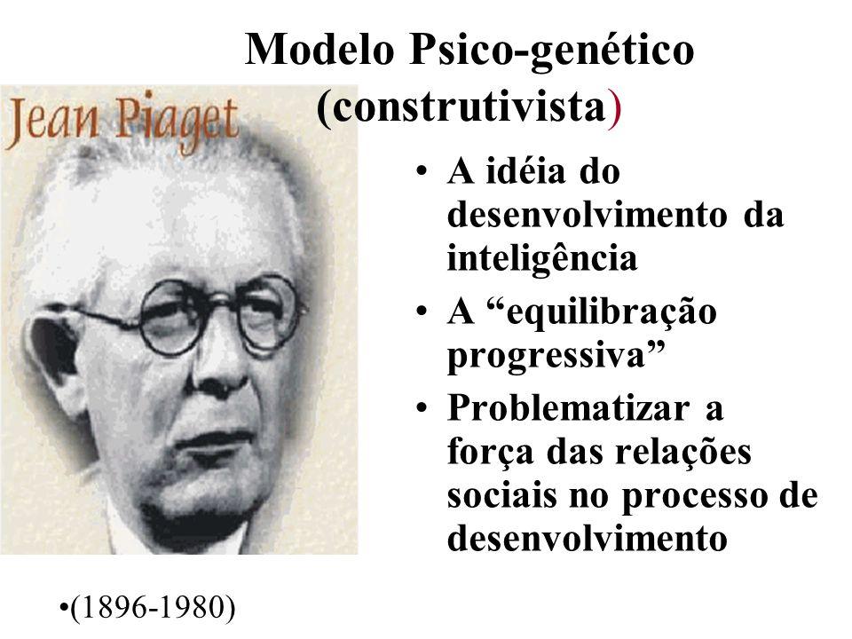 Modelo Psico-genético (construtivista)
