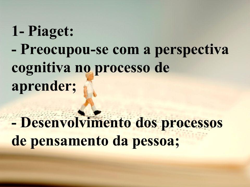 1- Piaget: - Preocupou-se com a perspectiva cognitiva no processo de aprender; - Desenvolvimento dos processos de pensamento da pessoa;