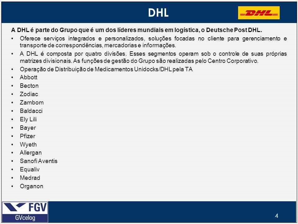 DHL A DHL é parte do Grupo que é um dos líderes mundiais em logística, o Deutsche Post DHL.