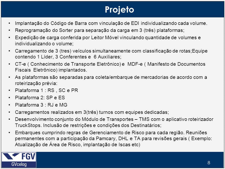 Projeto Implantação do Código de Barra com vinculação de EDI individualizando cada volume.