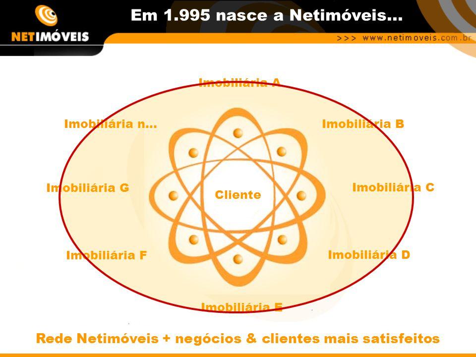 Banco de Informações Netimóveis