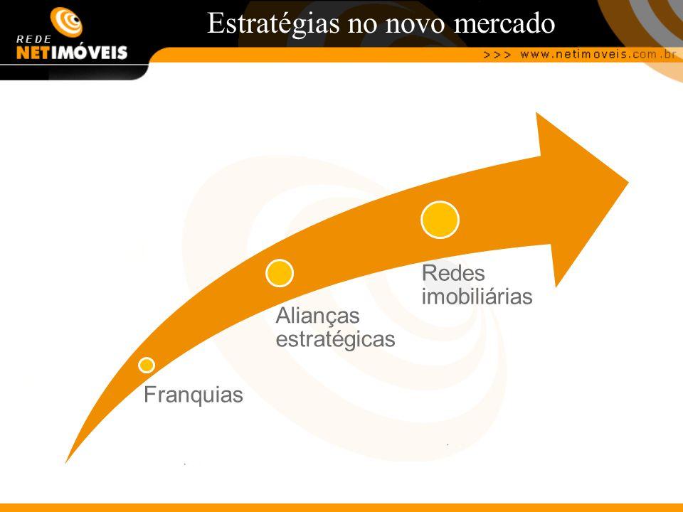 Estratégias no novo mercado