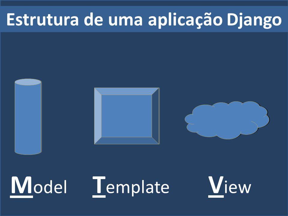 Estrutura de uma aplicação Django
