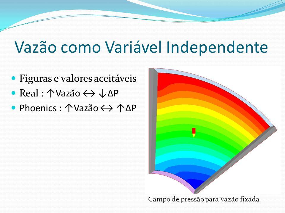 Vazão como Variável Independente