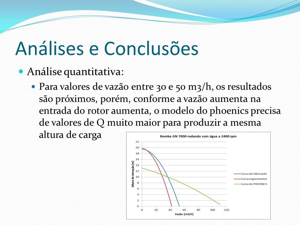 Análises e Conclusões Análise quantitativa: