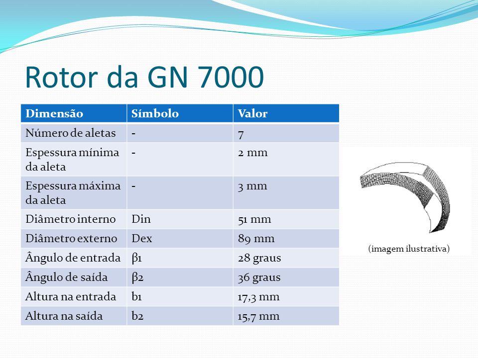 Rotor da GN 7000 Dimensão Símbolo Valor Número de aletas - 7
