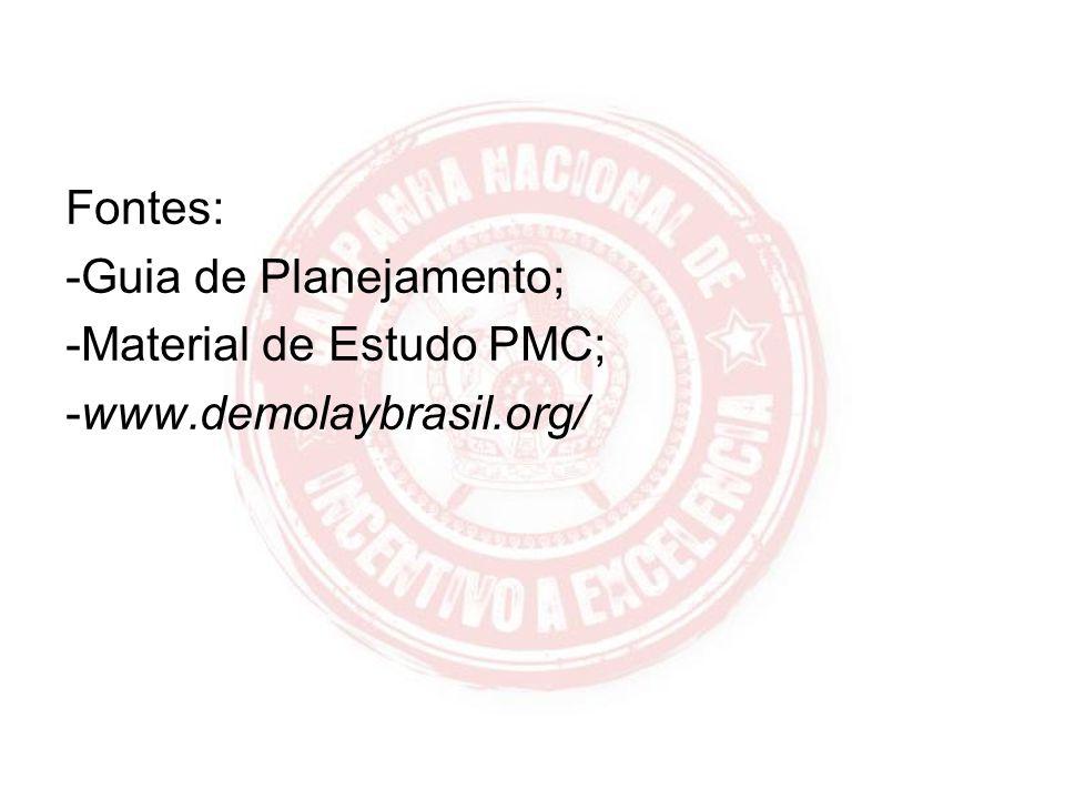 Fontes: -Guia de Planejamento; -Material de Estudo PMC; -www.demolaybrasil.org/