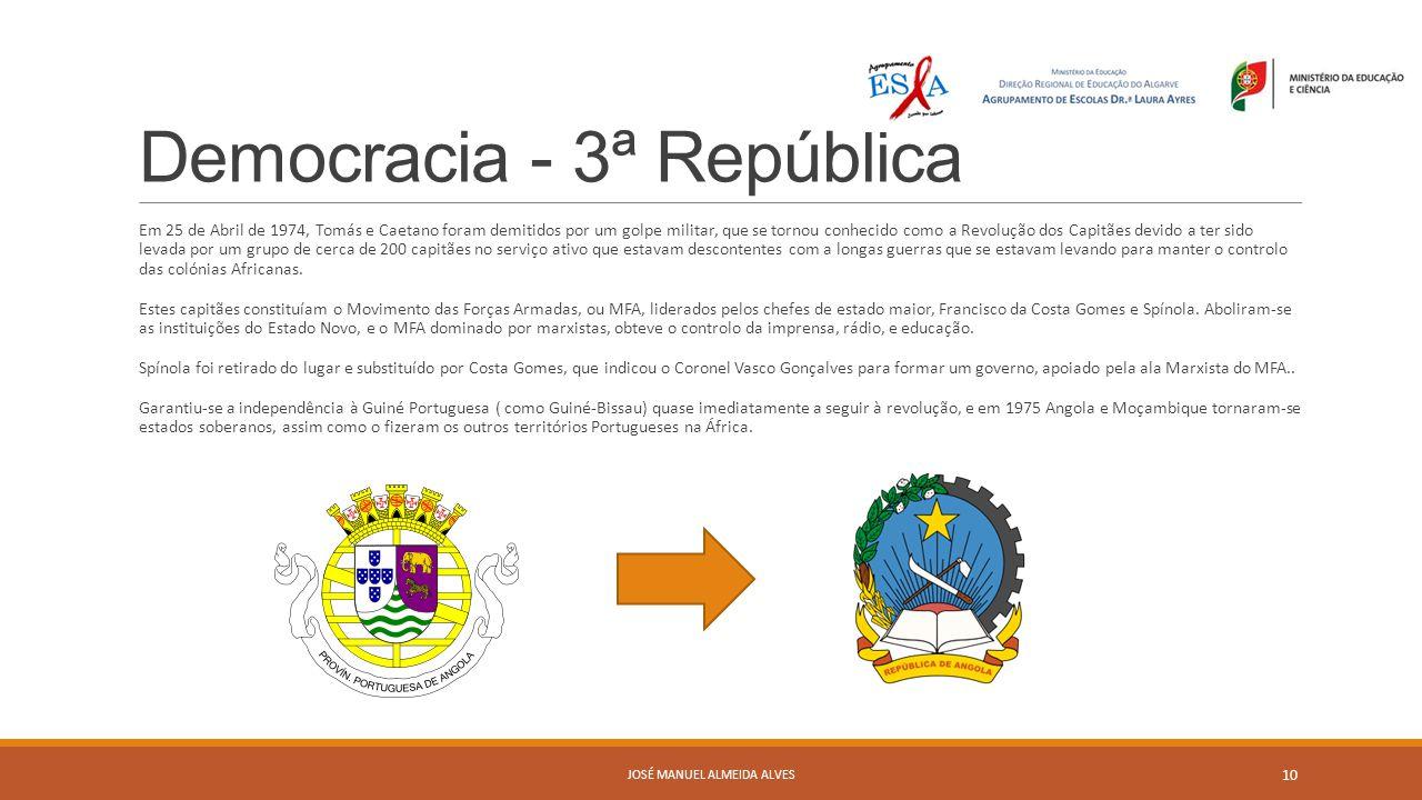 Democracia - 3ª República
