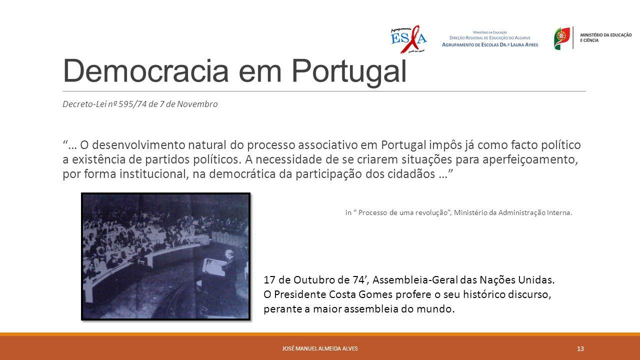 Democracia em Portugal