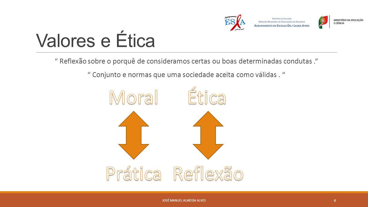 Moral Ética Prática Reflexão Valores e Ética