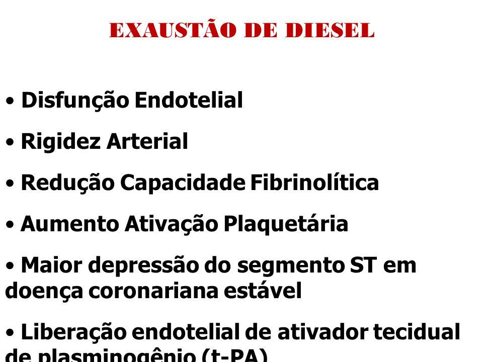 MAIOR POSSIBILIDADE FORMAÇÃO DE TROMBOS E IAM