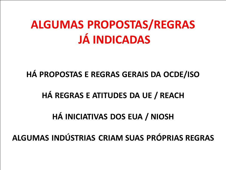 ALGUMAS PROPOSTAS/REGRAS JÁ INDICADAS