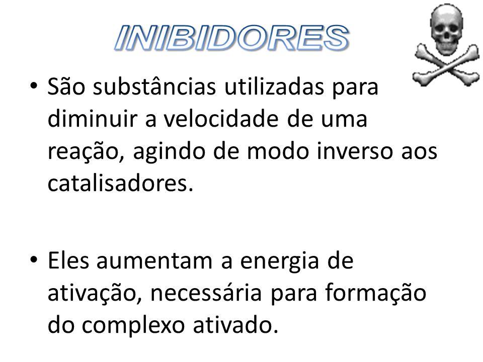 INIBIDORES São substâncias utilizadas para diminuir a velocidade de uma reação, agindo de modo inverso aos catalisadores.