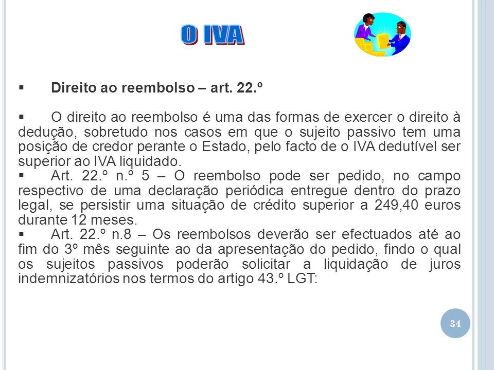 O IVA Direito ao reembolso – art. 22.º