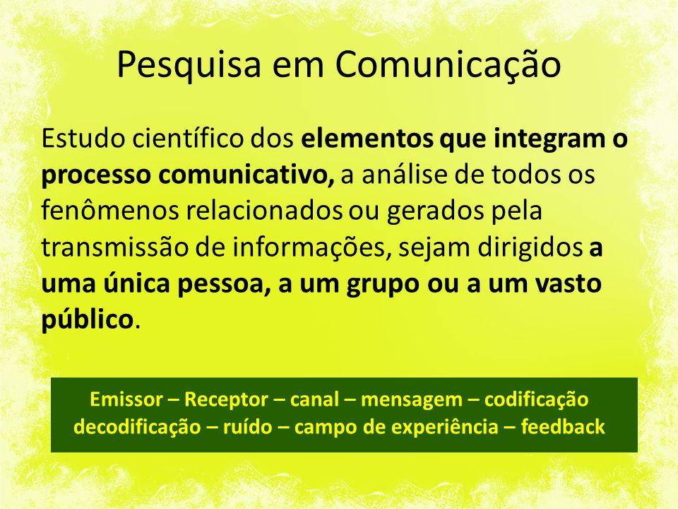 Pesquisa em Comunicação