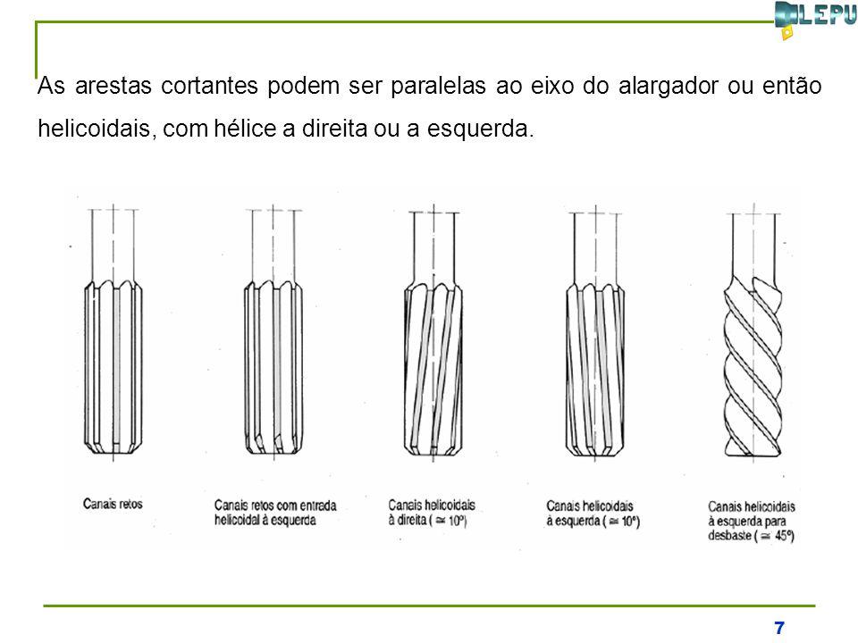 As arestas cortantes podem ser paralelas ao eixo do alargador ou então helicoidais, com hélice a direita ou a esquerda.