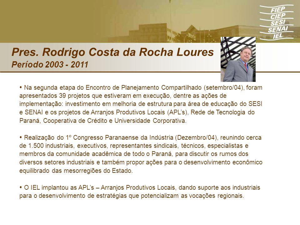 Pres. Rodrigo Costa da Rocha Loures
