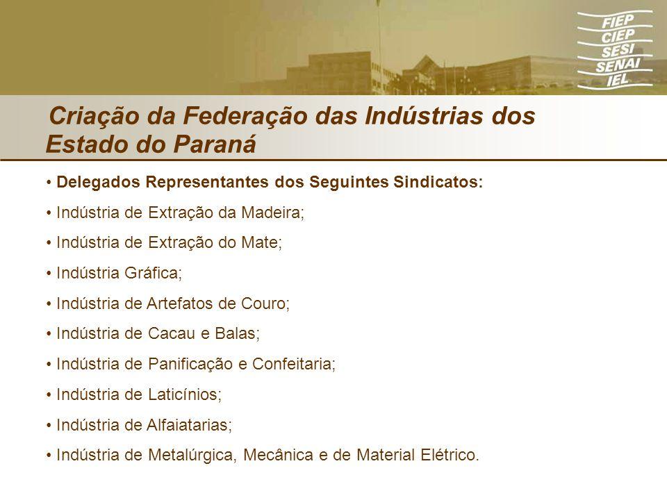 Criação da Federação das Indústrias dos Estado do Paraná
