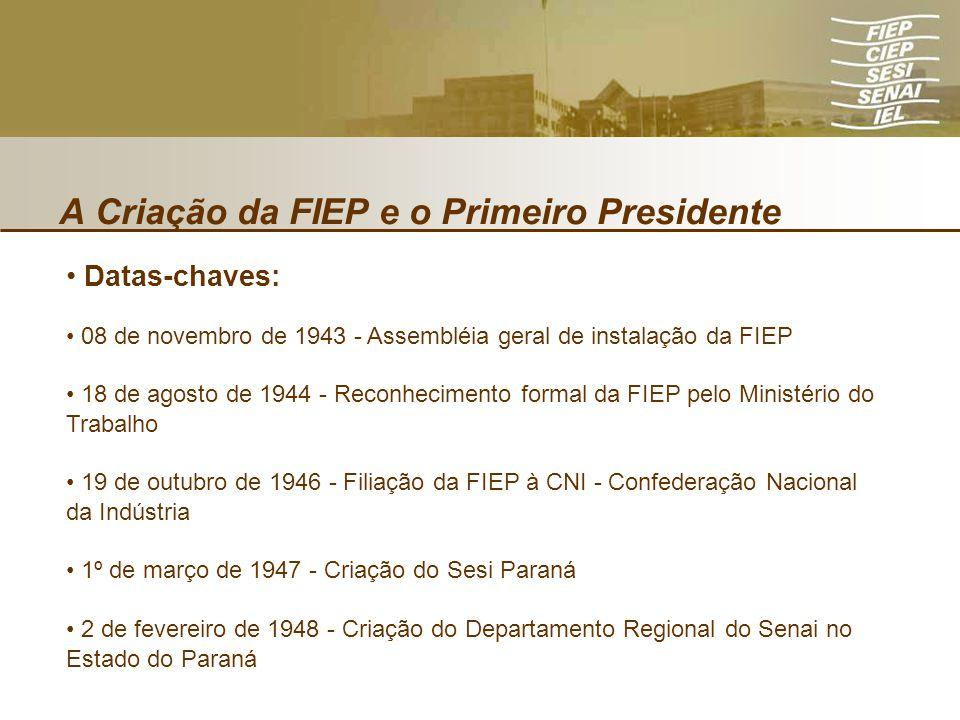 A Criação da FIEP e o Primeiro Presidente