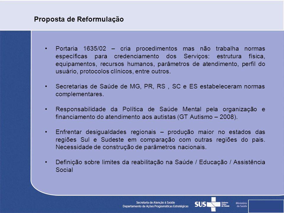 Proposta de Reformulação
