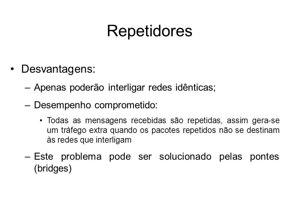 Repetidores Desvantagens: Apenas poderão interligar redes idênticas;