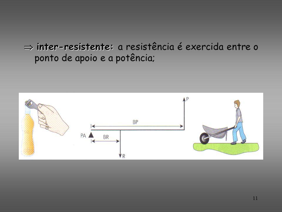  inter-resistente: a resistência é exercida entre o ponto de apoio e a potência;