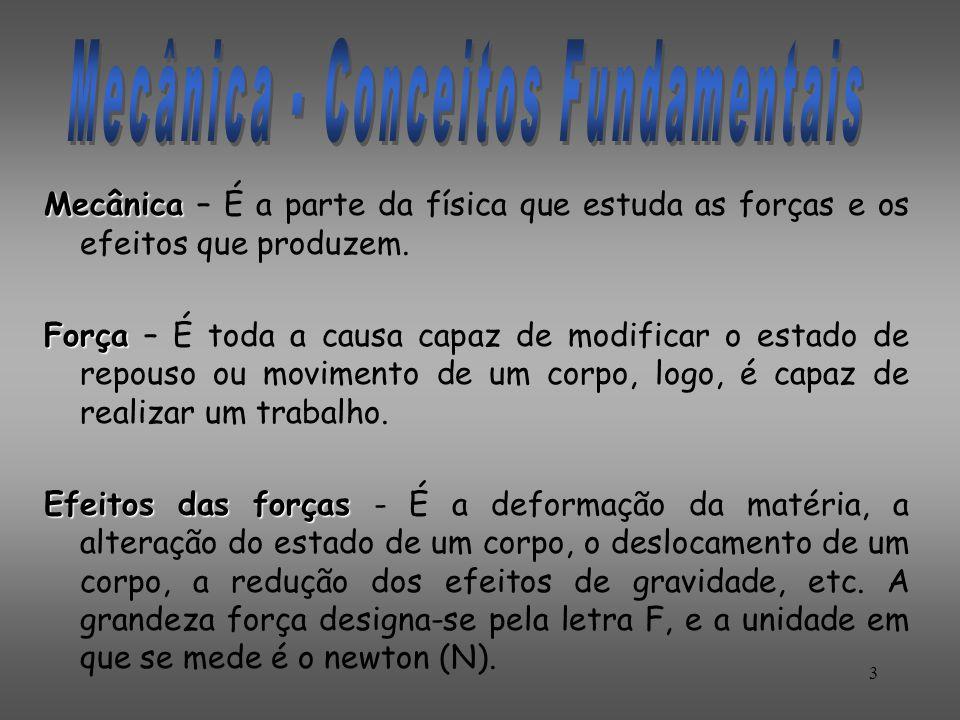 Mecânica - Conceitos Fundamentais