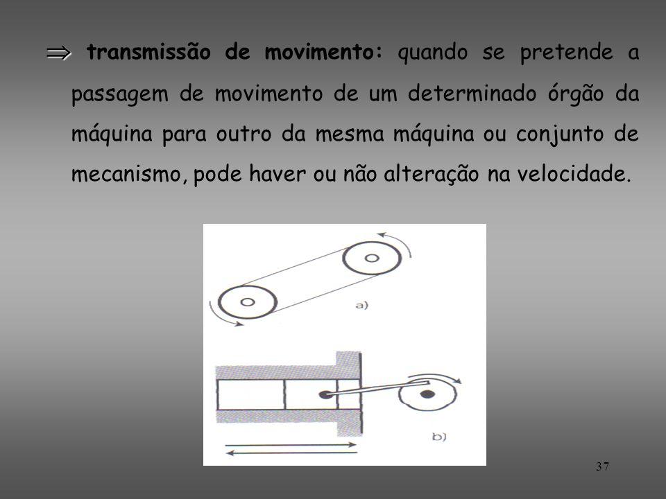  transmissão de movimento: quando se pretende a passagem de movimento de um determinado órgão da máquina para outro da mesma máquina ou conjunto de mecanismo, pode haver ou não alteração na velocidade.